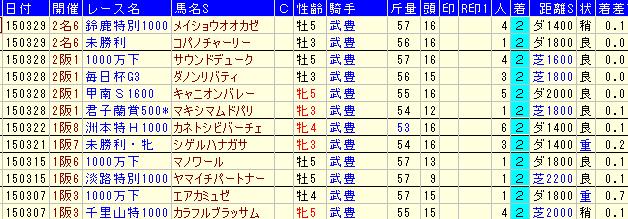 武豊3月2着 (1)