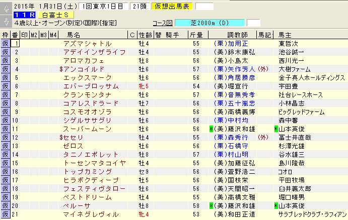 白富士ステークス登録馬