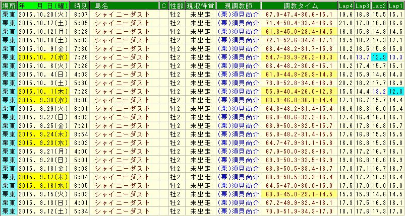 シャイニーダスト調教 (1)