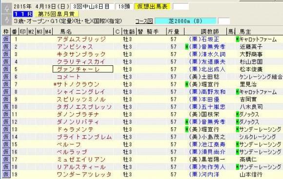皐月賞登録馬1