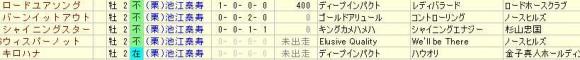池江泰寿2歳牡馬3