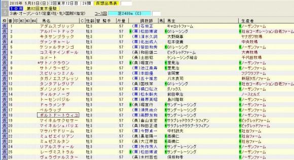 日本ダービー登録馬
