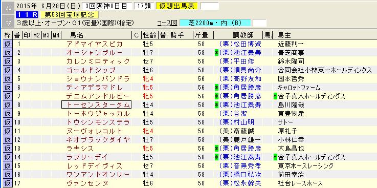 宝塚記念登録馬