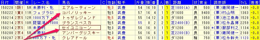 武豊騎手2月