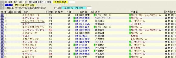 大阪杯登録馬